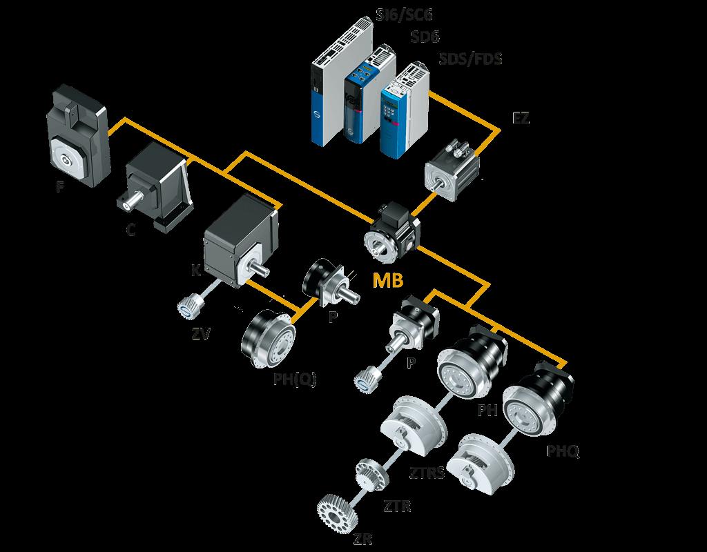 STÖBER System