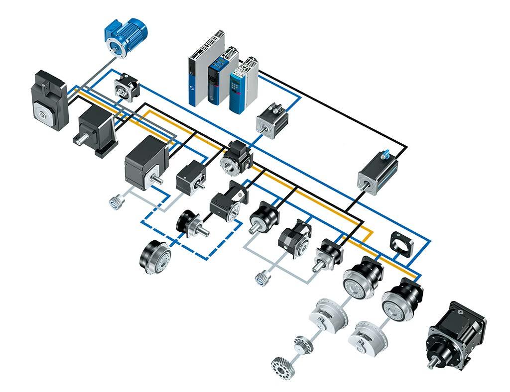 El sistema de accionamiento de STOBER, compuesto por reductores, motores y reguladores de accionamiento,