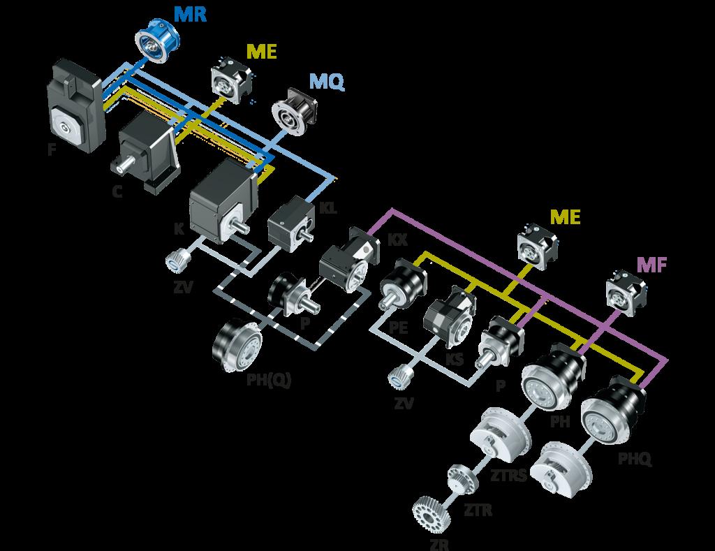 STÖBER Motoradapter